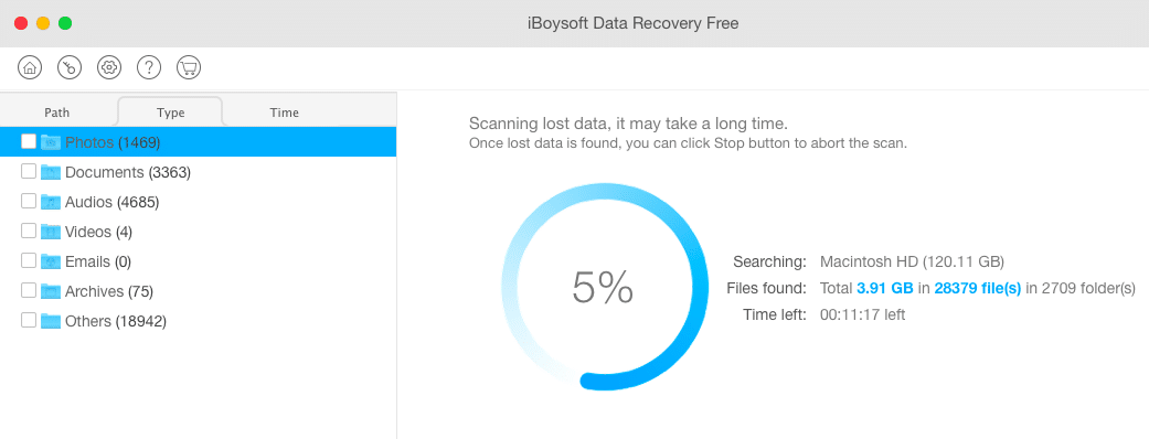 iBoysoft data reocvery review